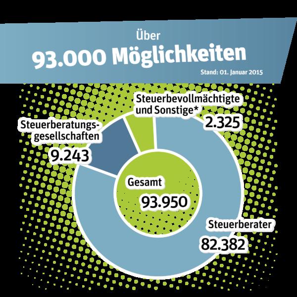 Grafiken_moeglichkeiten_2